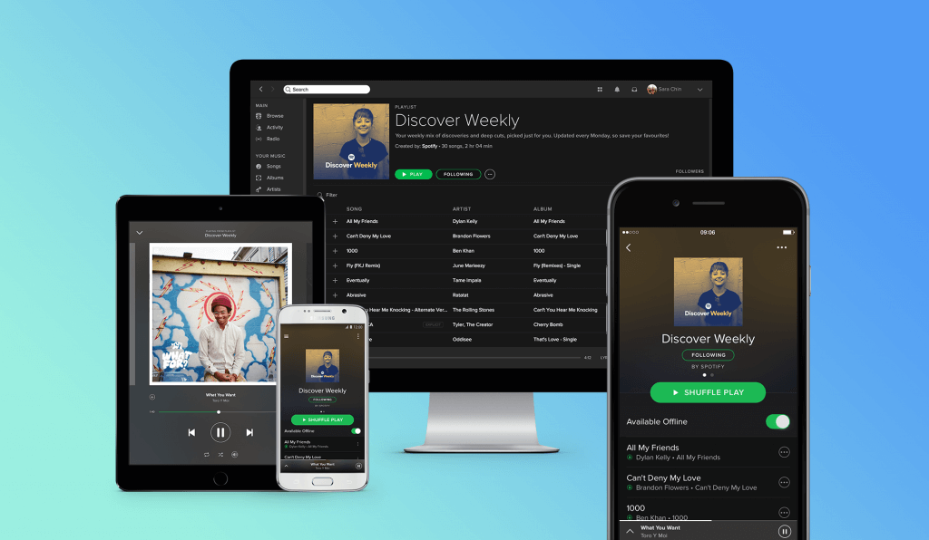 Spotify. Dispositivos compatibles